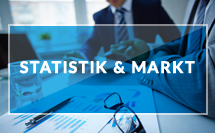 Statistik & Markt